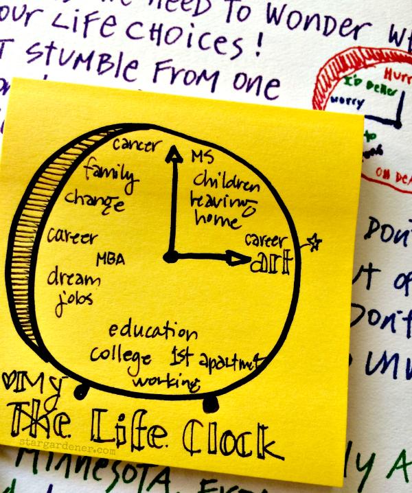 my life clock